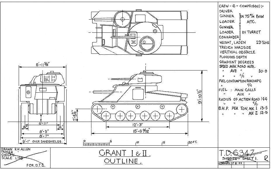 M3 Grant