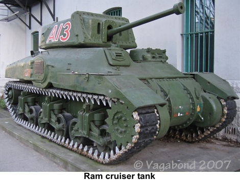 Ram tank